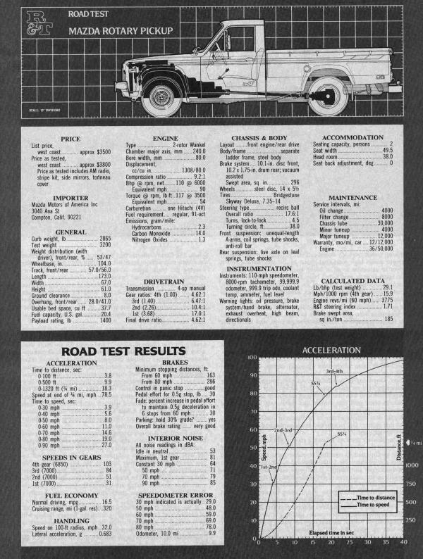 Historia del REPU (pickup rotary) REPU-RT_5